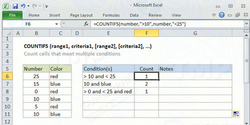 ham countifs trong excel