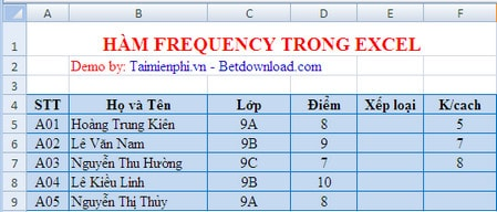 ham frequency trong excel
