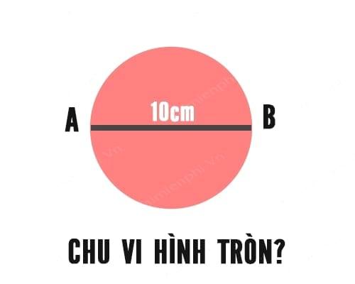 cong thuc tinh dien tich hinh tron