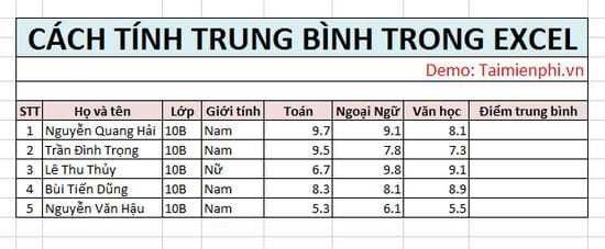 cach tinh trung binh trong excel 2