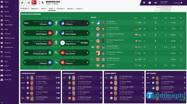 cau hinh choi game football manager 2019 2