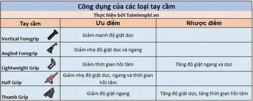 nen lap loai tay cam nao cho m416 sks ump 9 game pubg mobile 2