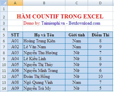 ham countif trong excel