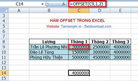 excel how to make selection negative numbers in brackets