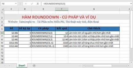 ham rounddown cu phap va cach dung lam tron so xuong trong excel 2