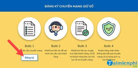 huong dan dang ky chuyen mang giu so truc tuyen cua viettel vina mobi 2