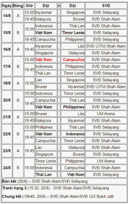 lich thi dau sea games 29 nam 2017 bong da nam nu u22 2