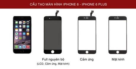 thay mat kinh iphone 6 gia bao nhieu