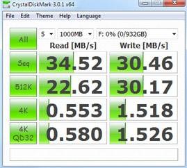Top 5 speed test tool USB efficiency