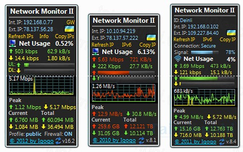 download network monitor ii