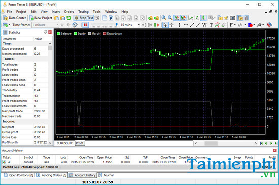 download forex tester