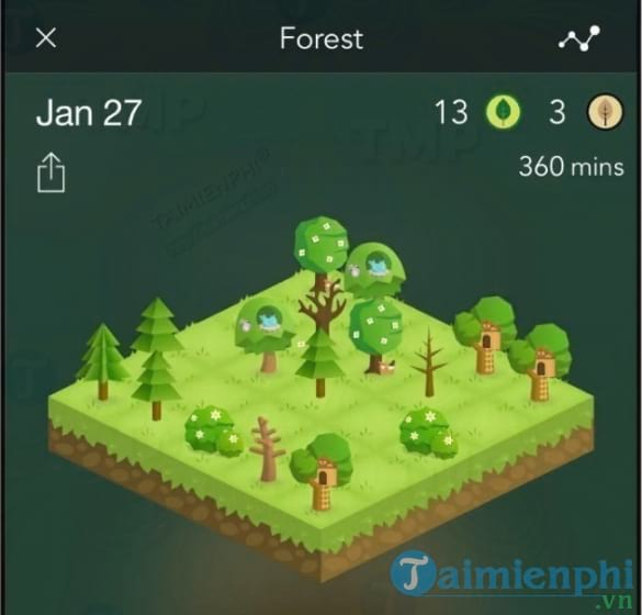 Forest for Mac