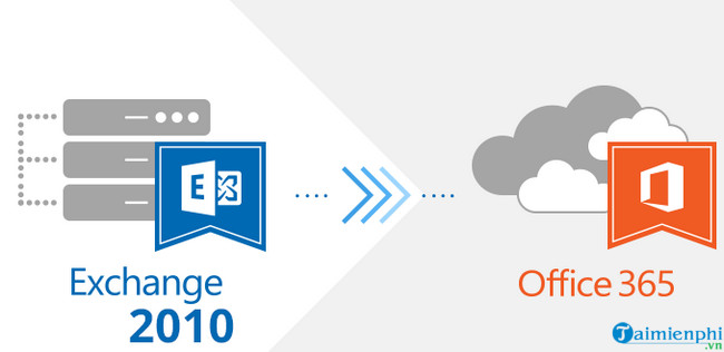 download exchange to office 365 migration