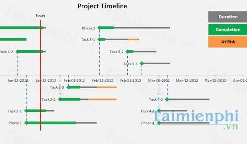 download timeline excel 2010 template 10 t��o b��ng