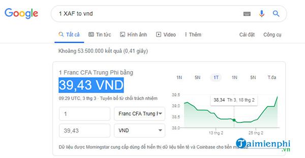 đổi Franc CFA Trung Phi Sang Đồng Việt Nam