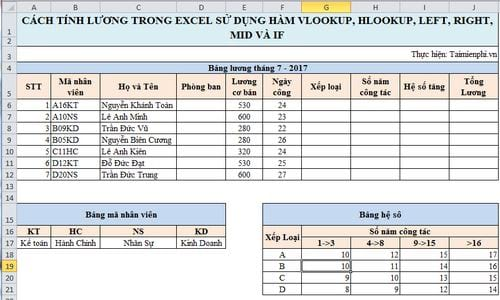 cach tinh luong trong excel su dung ham vlookup hlookup left right mid va if 2