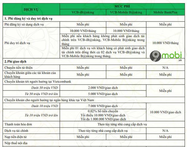 Cách đăng ký Internet Banking Vietcombank trên điện thoại