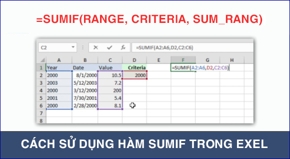 ham sumif trong excel