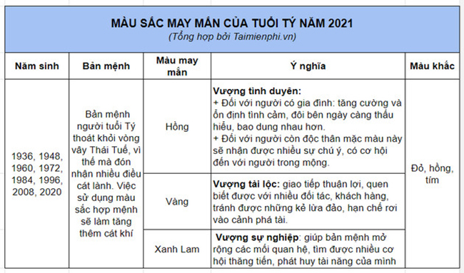 bang mau may man nam 2021 tuoi ty