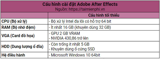 cach cai adobe after effects 32bit 64bit full 2