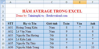 ham average trong excel