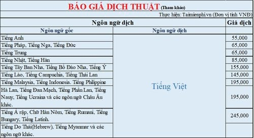 nhung noi phien dich uy tin dich thuat chat luong gia tot 2