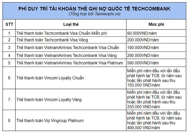 phi duy tri tai khoan techcombank bao nhieu 1 thang