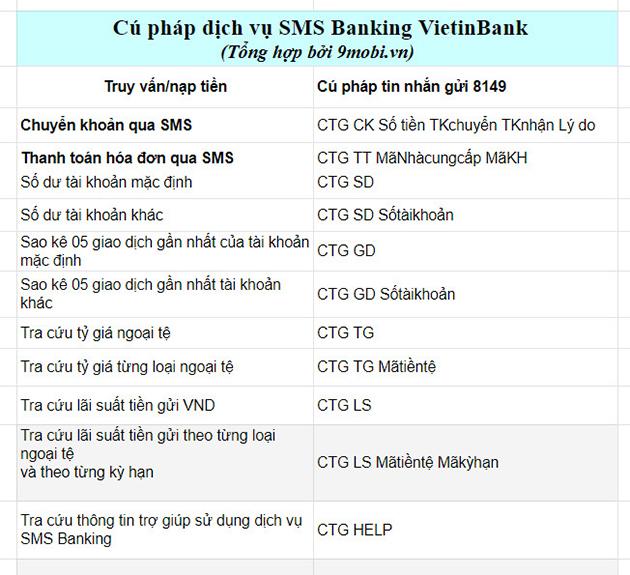 sms banking vietinbank la gi cach dang ky huy 2