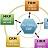 download Phần mềm quản trị doanh nghiệp AccNetERP Online