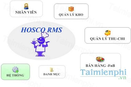 Cafe HOSCO RMS